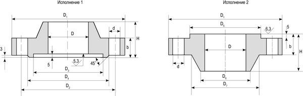 Фланцы для сосудов и аппаратов ГОСТ 28759-90 схема