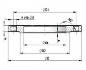 Фланцы стальные плоские приварные 12820-80 дсн.